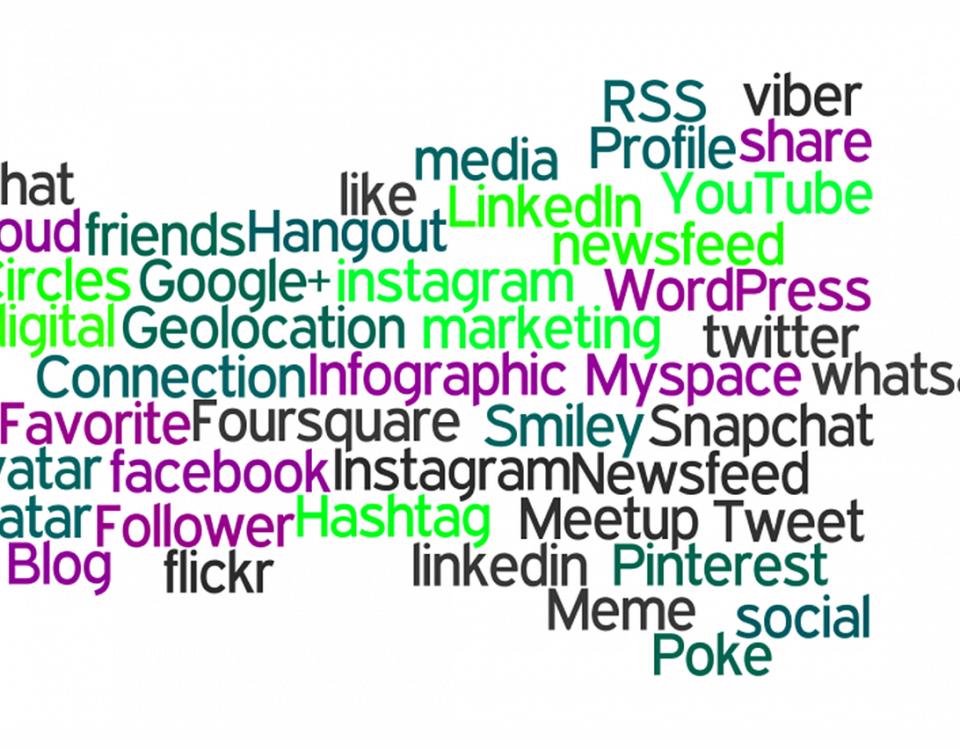 כתיבה אינטרנטית שיווק באמצעות תוכן